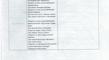Приложение N1 лист 2